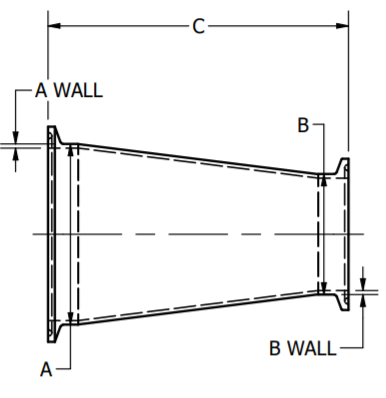 Tri-Clamp Concentric Reducer Dimensions