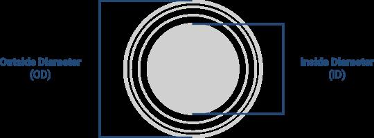 SanitaryFittings_Dimensions-Image (1)